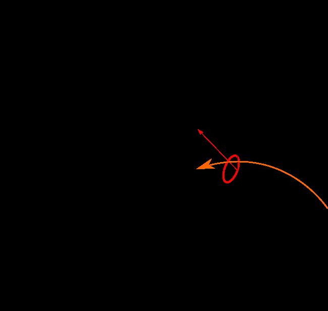 投げ方の説明2