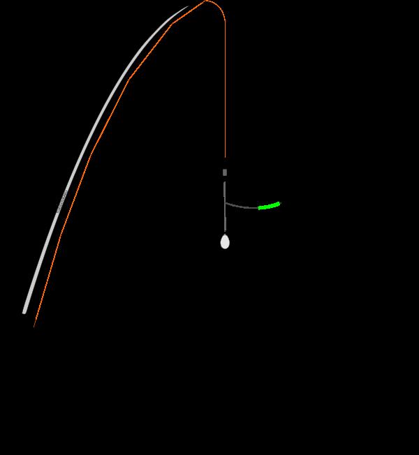 ちょい投げの仕掛けで弓型キス天秤使用