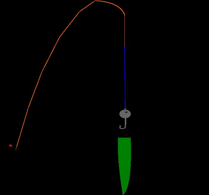 ジグヘッド+ワームの仕掛図