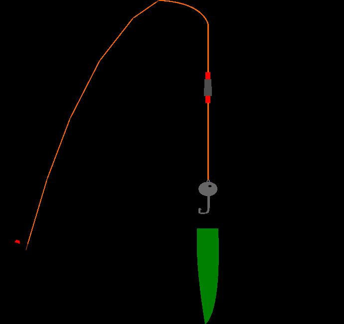 シンカー+ジグヘッド+ワームの仕掛図