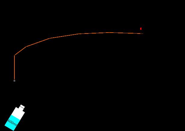 ドラグの設定方法