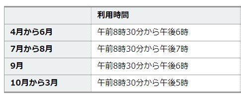 葉山港管理事務所のホームページの釣り可能時間表記図