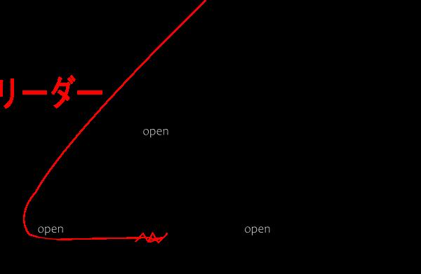 第一精工 ノットアシスト 2.0の使い方8