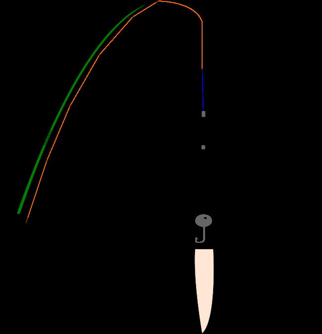 太刀魚仕掛け図:ワインド